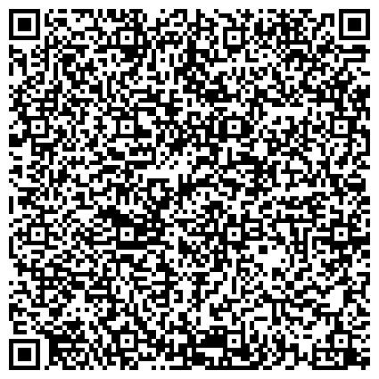 QR-код с контактной информацией организации Українська Асоціація Видавців Періодичної Преси (УАВПП), Асоціація