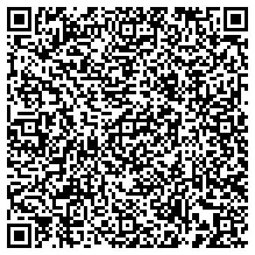 QR-код с контактной информацией организации Synergy Consulting, ЧП