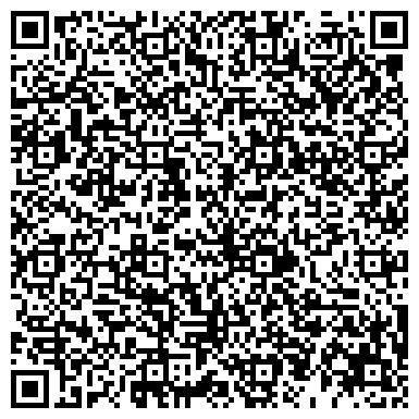 QR-код с контактной информацией организации Апротех Инжиниринг АБ, Представительство