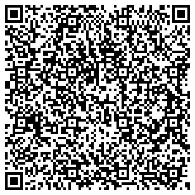 QR-код с контактной информацией организации Инновационно Технические Решения, ООО