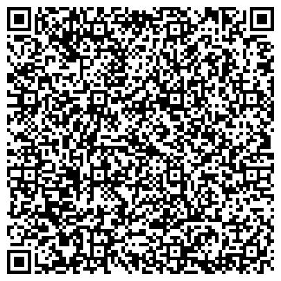 QR-код с контактной информацией организации Испытательный центр горюче-смазочных материалов (Вц ГСМ), Компания