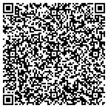 QR-код с контактной информацией организации UaCare Международное медицинское страхование