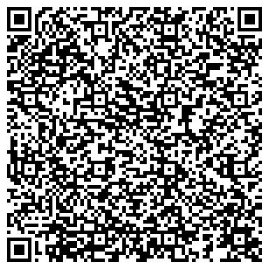 QR-код с контактной информацией организации Адвокат Лореш Дмитрий Михайлович