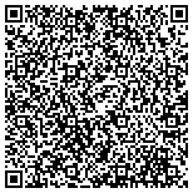 QR-код с контактной информацией организации Землеустроительный центр Надел, ООО