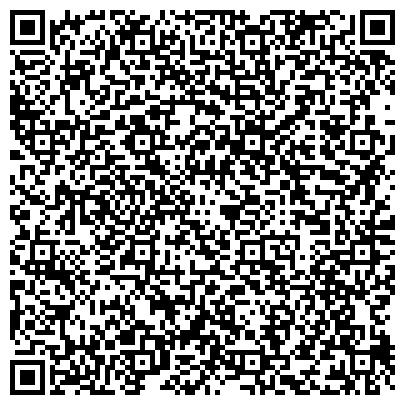 QR-код с контактной информацией организации Адвокат Потеряева Ирина Анатольевна, СПД