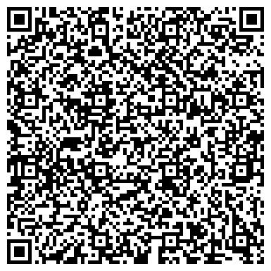 QR-код с контактной информацией организации Кредитно-юридическое Бюро BestKredit, Компания