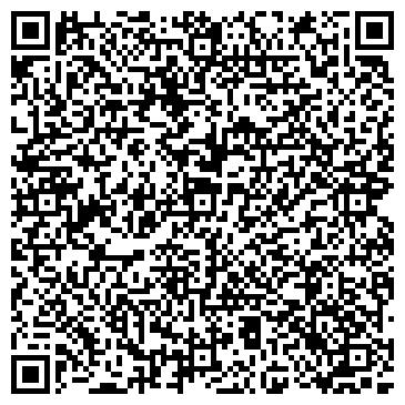 QR-код с контактной информацией организации Проценко Юрий Дмитриевич, СПД