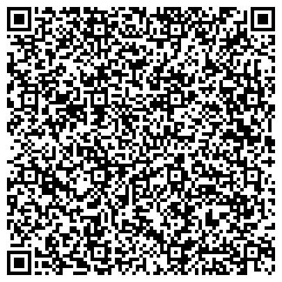 QR-код с контактной информацией организации Институт экспериментальной и клинической ветеринарной медицины