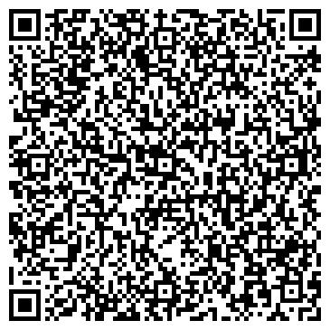 QR-код с контактной информацией организации НИИ Автопром, ООО