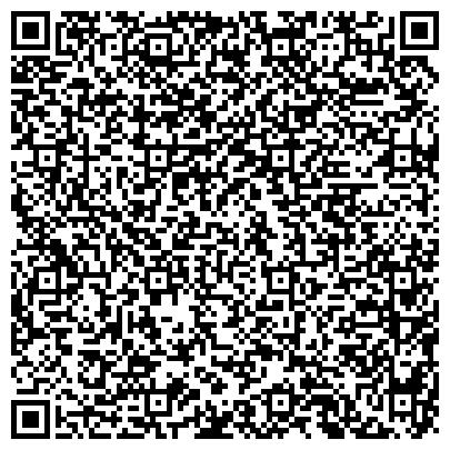 QR-код с контактной информацией организации Северо-Восточный научный центр НАН и МОН Украины, ГП