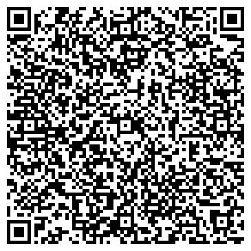 QR-код с контактной информацией организации АЙТИ-ВИК ООО, (ipland)