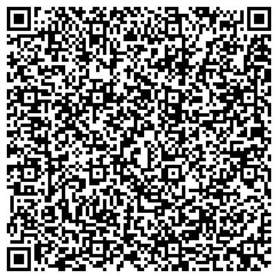 QR-код с контактной информацией организации Ай-Эн-Пи Софтваре (INP-Software), Компания