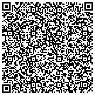 QR-код с контактной информацией организации Bon Sens Автоматизация производства рекламы, ООО