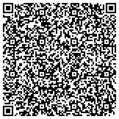 QR-код с контактной информацией организации Институт почвоведения и агрохимии имени А.Н. Соколовского