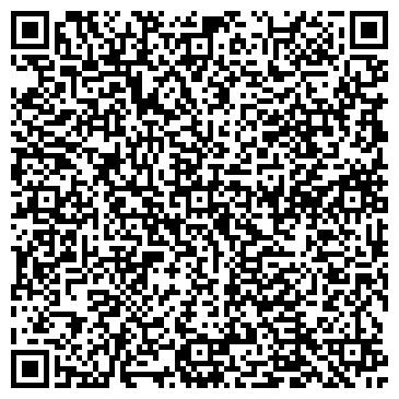 QR-код с контактной информацией организации Айти-Сфера, ЧП