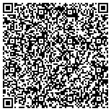 QR-код с контактной информацией организации Бюро переводов VICTORIA, ЧП