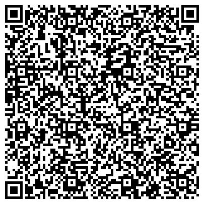 QR-код с контактной информацией организации Юридическая фирма Куцак и партнёры, ЧП