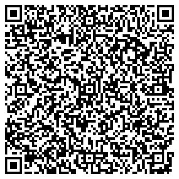 QR-код с контактной информацией организации Всеукраинская ассоциация пекарей