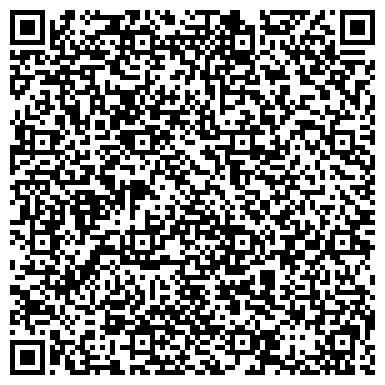 QR-код с контактной информацией организации Локоть Иоланта Чеславовна, ЧП