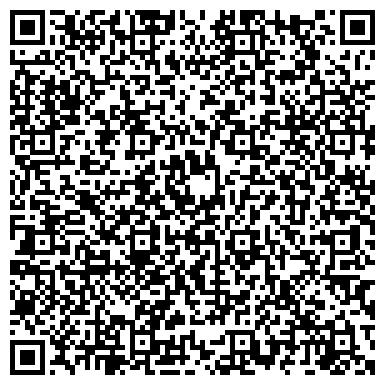 QR-код с контактной информацией организации Автобудтехника ХХI, ООО
