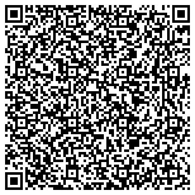 QR-код с контактной информацией организации Институт физиологии растений и генетики НАНУ, ГП