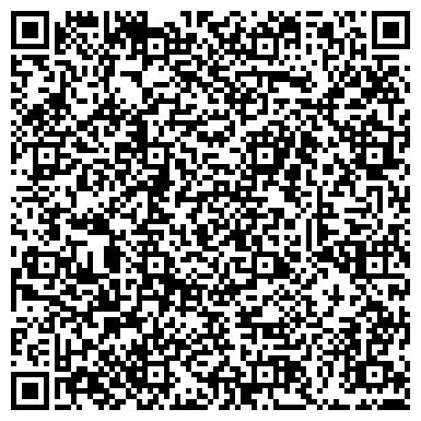 QR-код с контактной информацией организации Укррудпром, Ассоциация