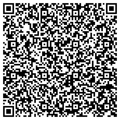 QR-код с контактной информацией организации Союз производителей соковой продукции, Компания