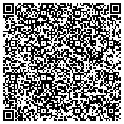 QR-код с контактной информацией организации Профессиональные участники товарного биржевого рынка, Ассоциация