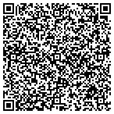 QR-код с контактной информацией организации Продсервис-ІР, ООО