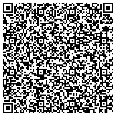 QR-код с контактной информацией организации Ровенский региональный центр по инвестициям и развитию, Компания