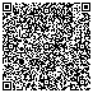 QR-код с контактной информацией организации Научно-экспертный центр НАЭР, ООО