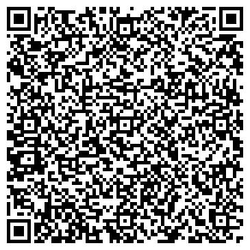 QR-код с контактной информацией организации Nix Solutions Ltd, ООО