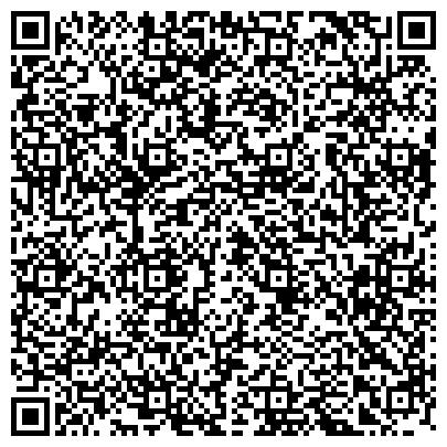 QR-код с контактной информацией организации Наш Дом ЦН, ООО (Газета рекламных объявлений Всё обо Всём)