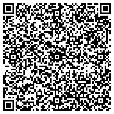 QR-код с контактной информацией организации Армадит -живые системы, ЧП