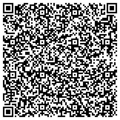 QR-код с контактной информацией организации Инвестиционний портал Запорожская область