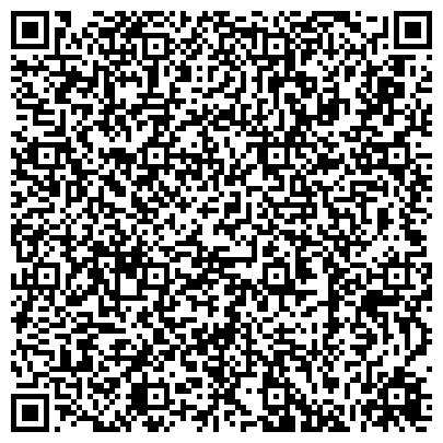QR-код с контактной информацией организации Сметстрой Архипова И.А., ИП