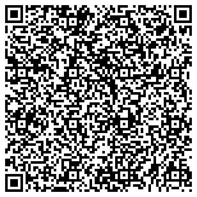 QR-код с контактной информацией организации Европейская Школа Корреспондентского Обучения (ЕШКО)