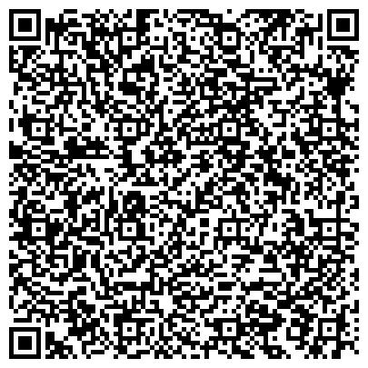 QR-код с контактной информацией организации Научно-Технический Центр Безопасности Ядерных Технологий, ОЮЛ