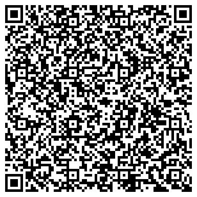 QR-код с контактной информацией организации Институт Математики, Информатики и Механики, РГП
