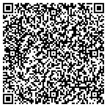 QR-код с контактной информацией организации НИИ Микробиологии и Вирусологии, РГП