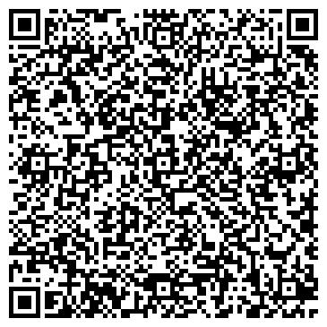 QR-код с контактной информацией организации НИИ Проблем Горения, РГП