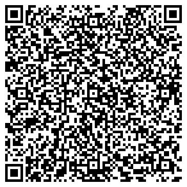QR-код с контактной информацией организации НИИ Транспорта и Коммуникаций, ТОО