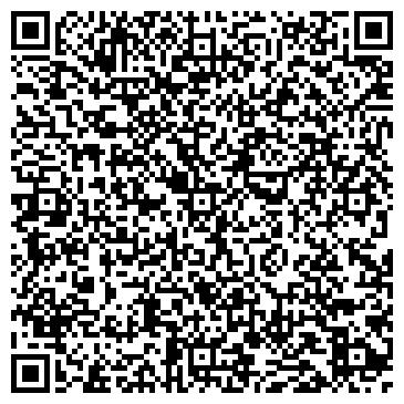 QR-код с контактной информацией организации НИИ Проблем Биологии и Биотехнологии, ДГППХВ