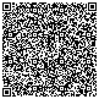 QR-код с контактной информацией организации Институт Философии и Политологии Комитета Науки МОН РК, РГКП