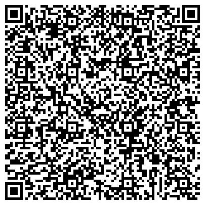 QR-код с контактной информацией организации Институт Проблем Информатики и Управления Комитета Науки, НИИ, ДГП