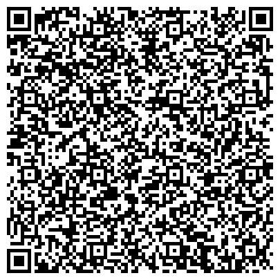 QR-код с контактной информацией организации Energy system researches (Энерджи систем ресеарчес), ТОО
