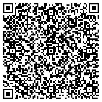 QR-код с контактной информацией организации Панацея АК, ЧП