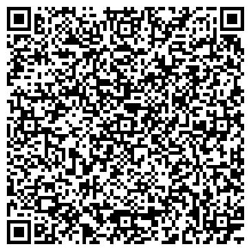 QR-код с контактной информацией организации Mastersite (Мастерсайт), ИП