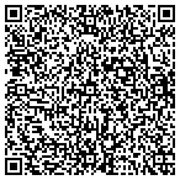 QR-код с контактной информацией организации iTech Solutions, TOO