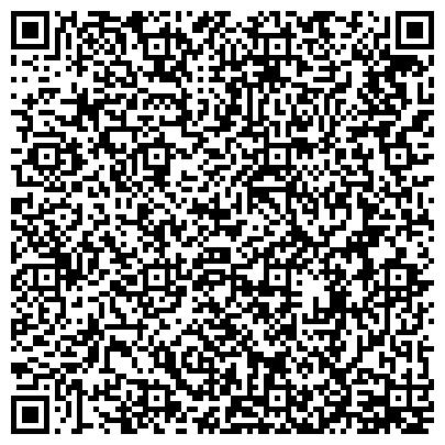 QR-код с контактной информацией организации Независимый предприниматель Амвей, ИП